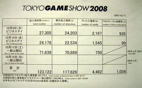 Revenge Of Public Day: TGS Attendance Rebounds!