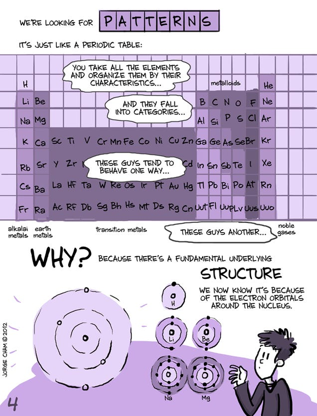 The Webcomic Guide to the Higgs Boson