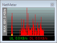 Download of the Day: NetMeter (Windows)