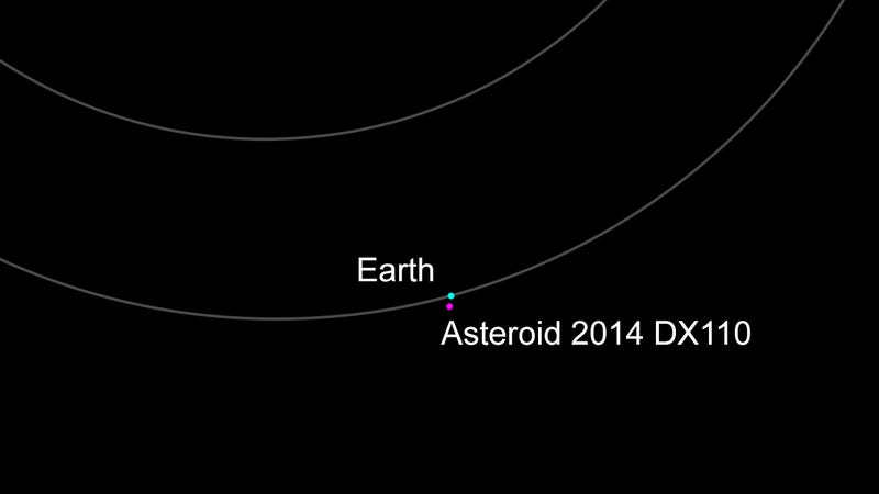 We will not be obliterated by an asteroid... today.