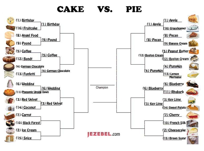 March Madness, Day 5: Cake Conference Keeps Playing It Safe