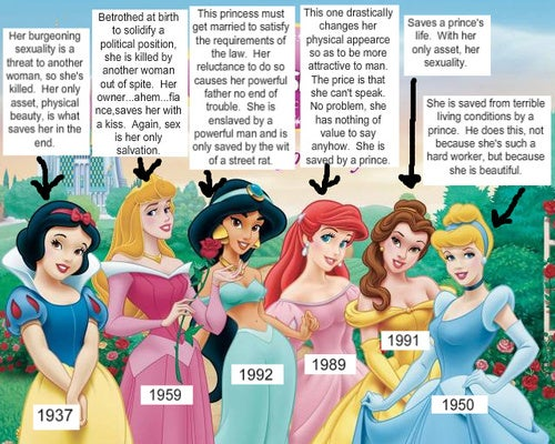 Disney Princesses Rely On Good Looks, Little People & Men For Salvation