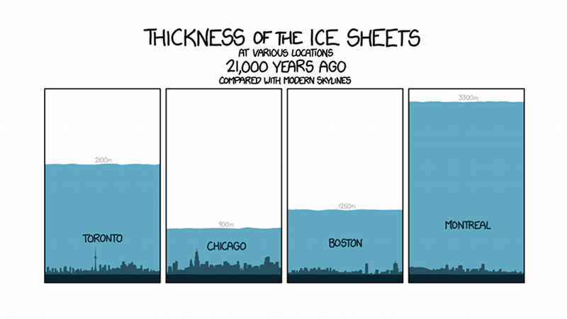 Ice Sheets Were Terrifyingly Thick 20,000 Years Ago