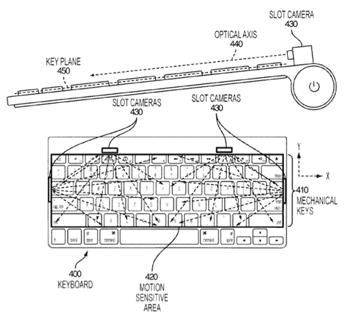 Apple Wants to Embed Motion Sensors in Your Keyboard