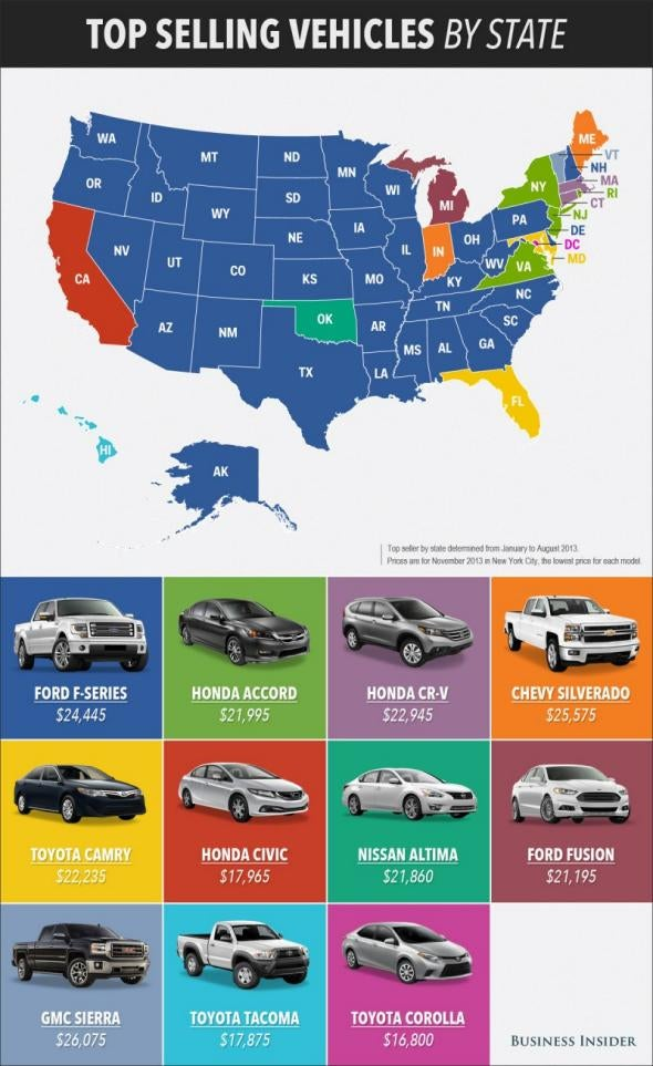 Best Selling Cars in every State.