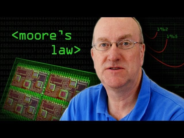 Is Moore's Law Dying?