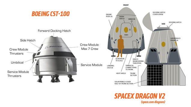 dragon capsule cst 100 spacecraft vs - photo #13