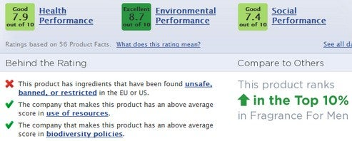 GoodGuide Evaluates Environmental Impact of Your Purchases