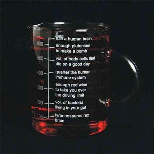 Measuring Cup Features Unusual Ticks