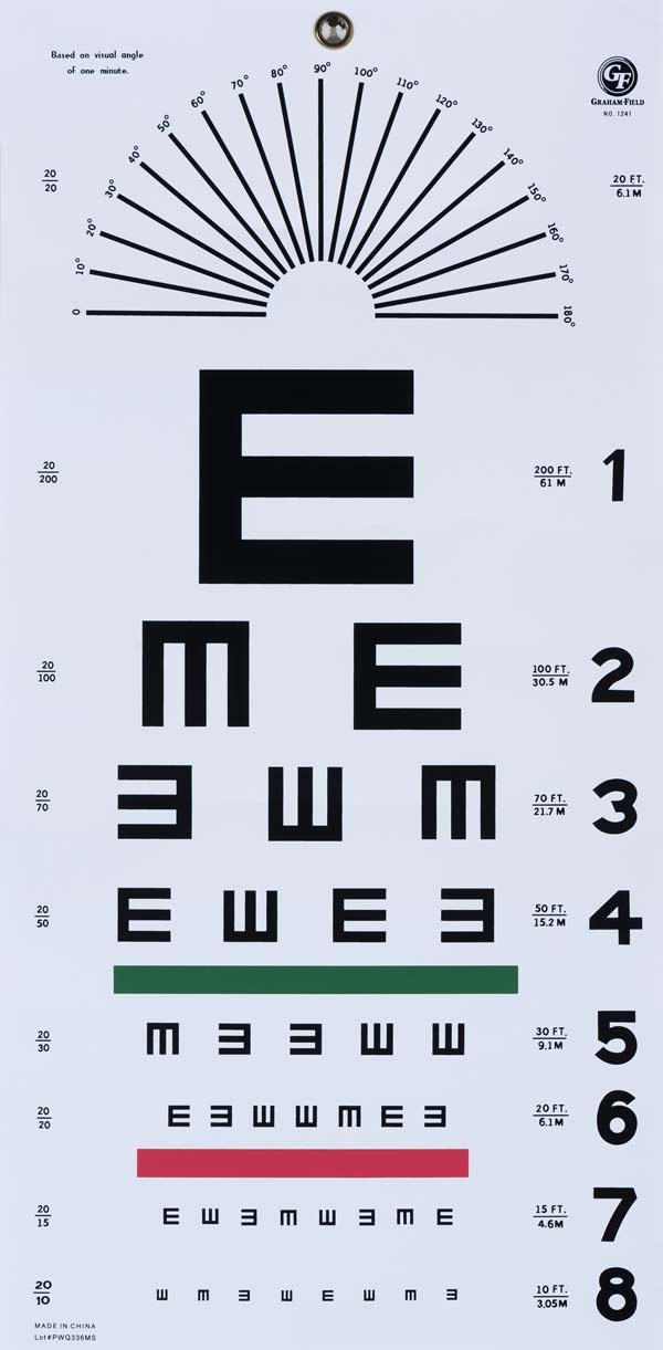 Examining the Fascinating Typographic History Of Eye Charts