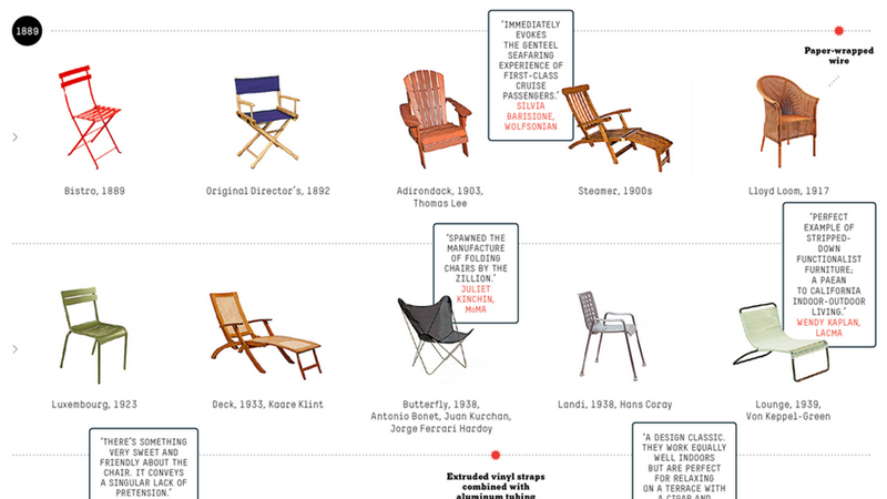 The Evolution of Outdoor Seating Brilliantly Visualized