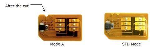 SIMable May Be Easiest Way to Unlock 3G GSM Phones