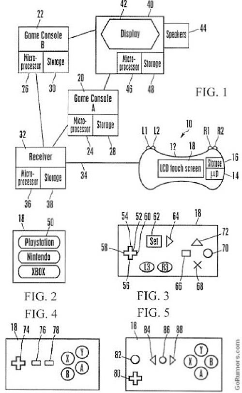 Sony Files Patent For Universal Game Controller