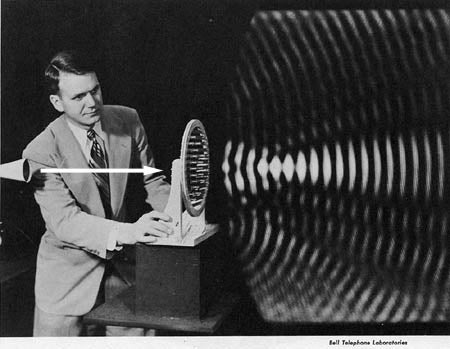 How to measure the speed of sound