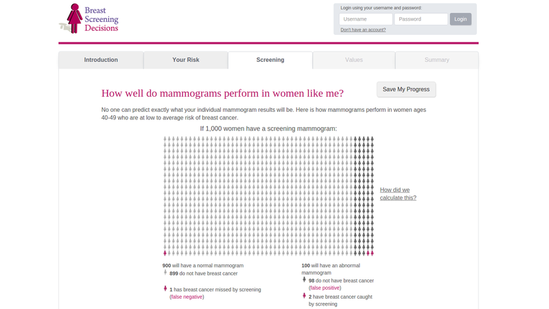 """""""Breast Screening Decisions"""" Helps You Make a Plan For Mammograms"""