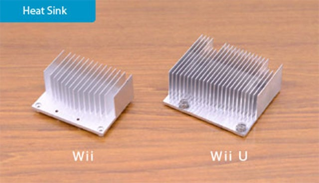Let's Take a Look Inside the Wii U