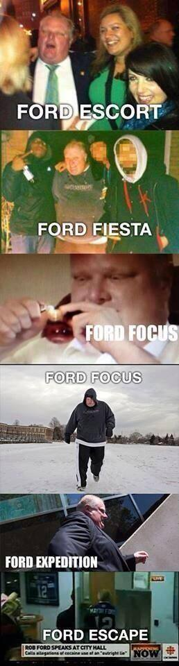 (Rob) Ford Models