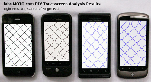 iPhone Touchscreen Bests Nexus One, Droid in Accuracy Tests