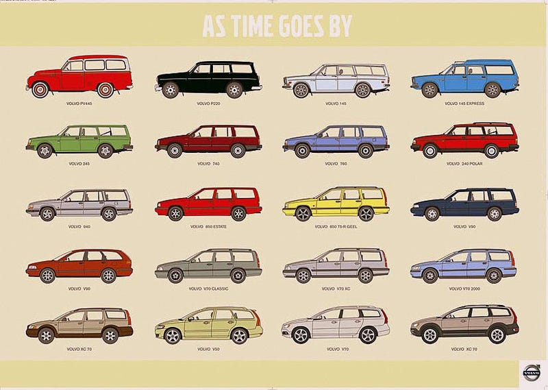The Evolution Of The Volvo Wagon