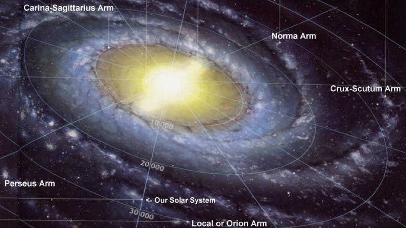 The Milky Way's arms are splayed in response to a 'punch' from another galaxy