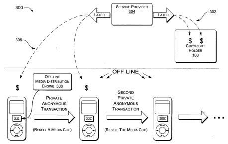Zune Patent for Pay-Per-Squirt?
