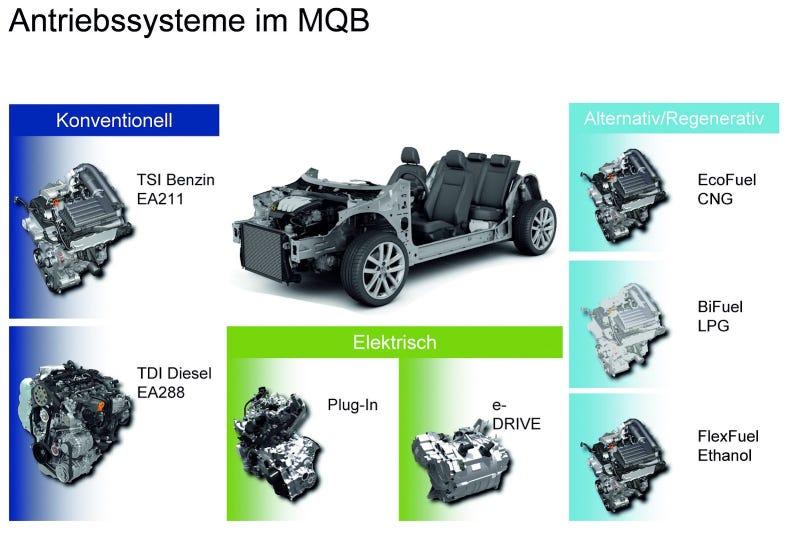 New Volkswagen Golf MDQ Presentation