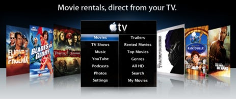 Apple subsidizing Apple TV with movie rentals revenue?
