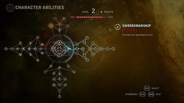 The Hidden Beauty Of Skill Trees
