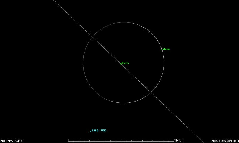 This Asteroid Is Getting Way too Close to Earth