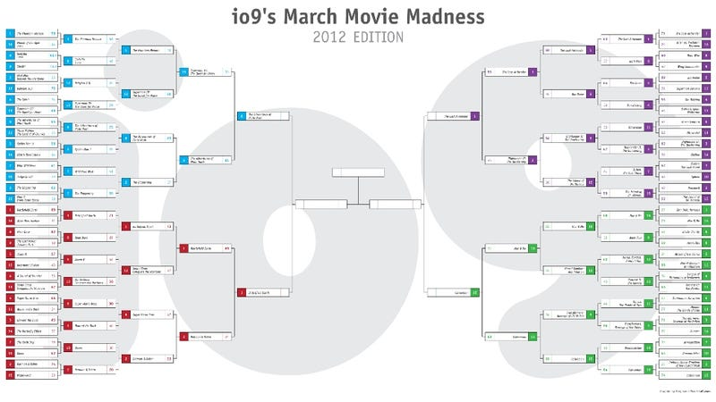 io9's March Movie Madness reaches the Final Four: Battlefield Earth vs. The Adventures of Pluto Nash!