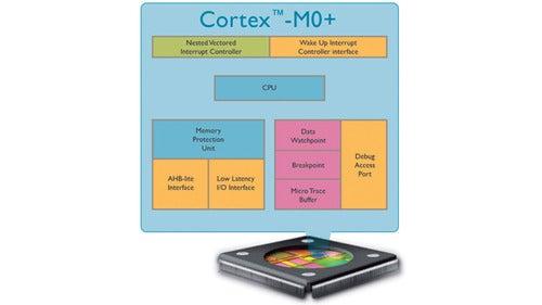 64-Bit Smartphone CPUs Are Coming in 2014