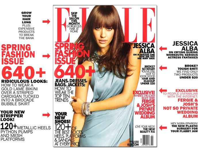 The March Elle: Pushing All Kinds of Crazy