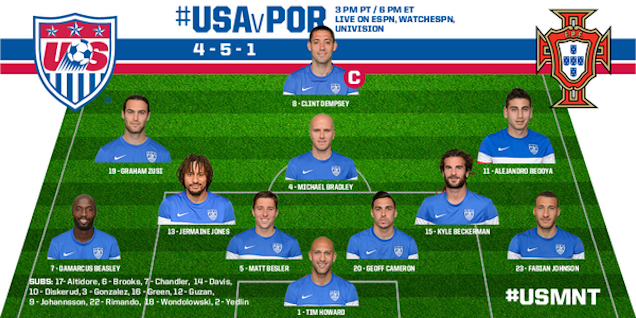 Here's The USMNT Starting Lineup Against Portugal