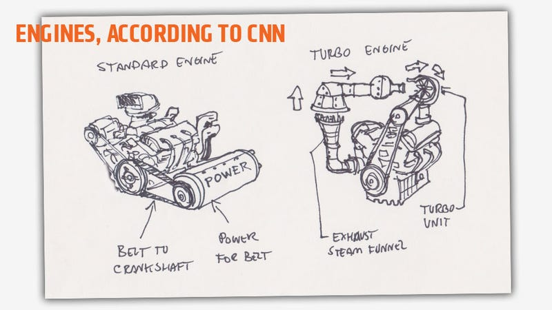 How Much Can CNN Get Wrong About F1 Engines, Physics In One Article?