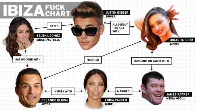 From Curbs to Yachts: An Illustrated Guide to the Bieber-Bloom Sexagon