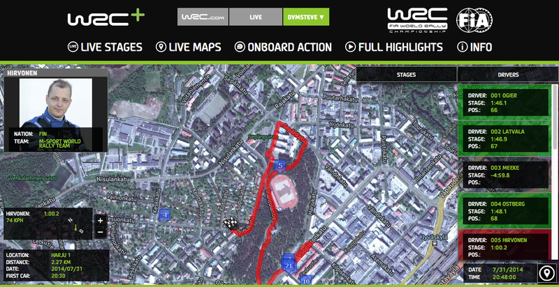 Finally, You Can Watch the WRC Live Anywhere! (Legally!)