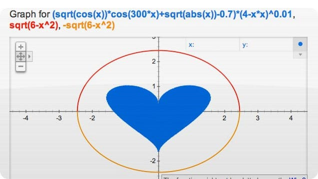 Send This Love Equation to Your Nerdy Valentine
