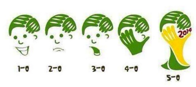 Brazil's Meltdown Was Too Sad For The World-Cup-Logo-As-Facepalm Meme