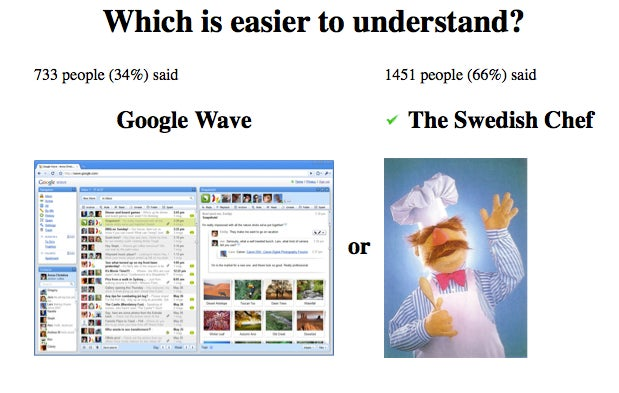 Things Easier to Understand Than Google Wave: Metaphysics, Parseltongue, Our Own Existence