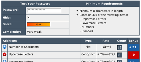 Test Your Passwords' Strength with The Password Meter