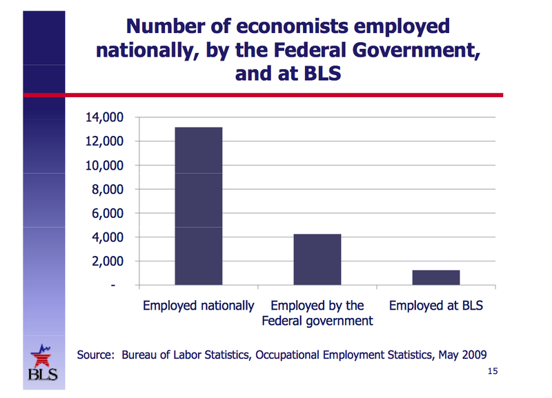 Two Government Economists Who Were Obama Donors Magically Falsified the Unemployment Figures, I Bet