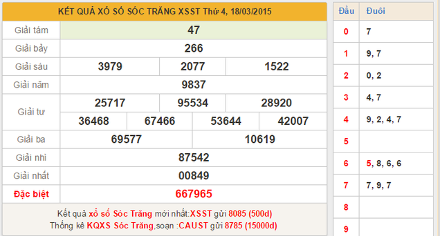 Dự đoán KQXSMN – xổ số Sóc Trăng ngày 25/3/2015