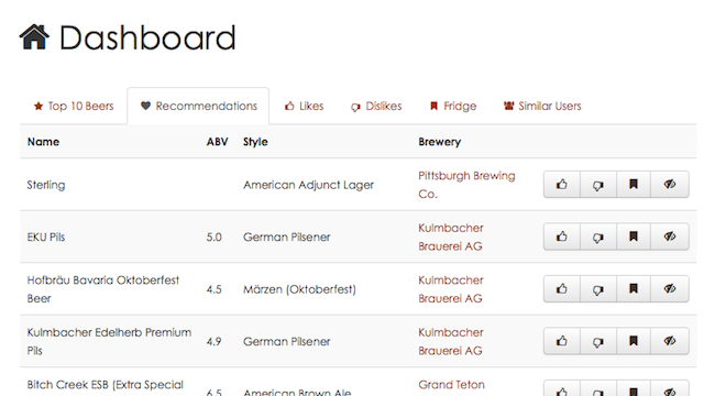 Goodbrews Keeps Track of The Beer You Like, Suggests Brews You'd Love