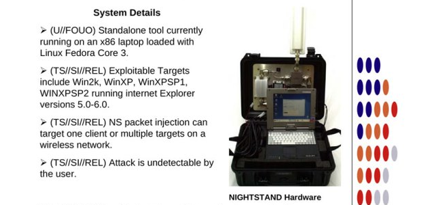 A Peek Inside the NSA's Spy Gear Catalog