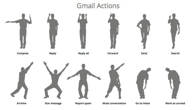 The Gmail Version Of Kinect Is Google's April Fool's Joke