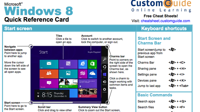 Get Over Windows 8's Learning Curve with This Cheat Sheet