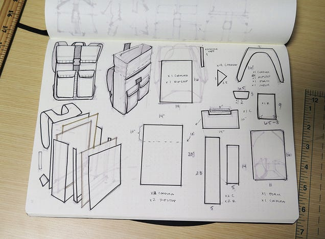 How to design and sew a custom backpack for How to make designer bags at home