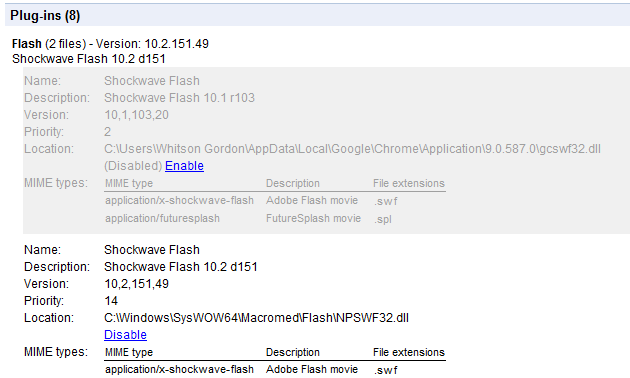 How to Get the Flash 10.2 Beta Working in Google Chrome