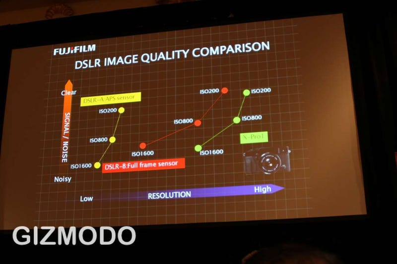 Fujifilm's X-Pro1 Eyes On: A 16-Megapixel Mirrorless Camera Beauty Queen