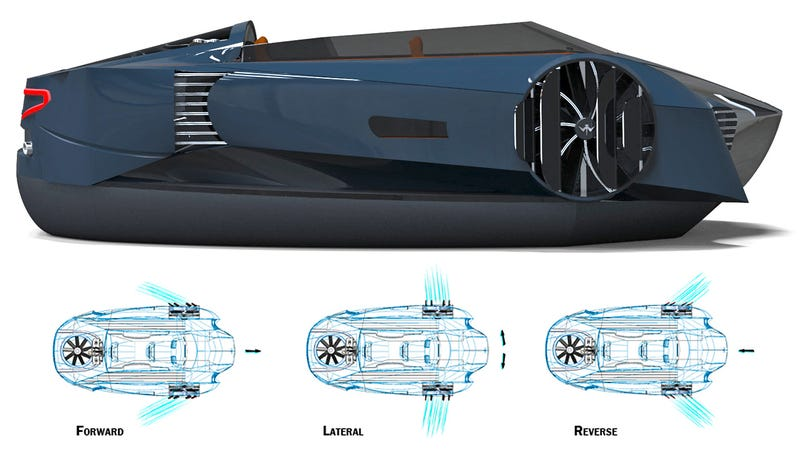 How You Make a Hovercraft An Object Of Lust